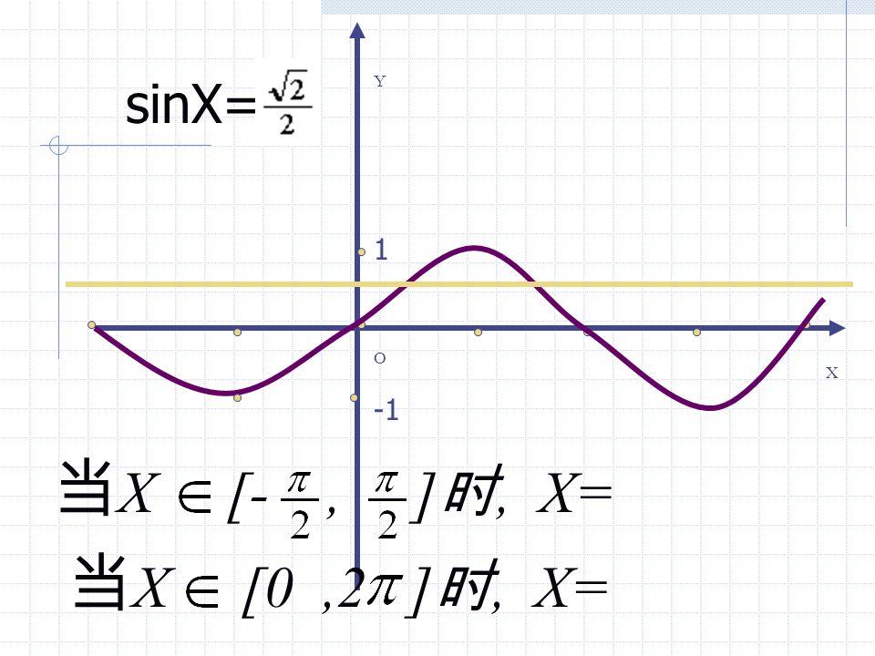 sinX= Y 1 O X -1 当X [- , ]时, X= 当X [0 ,2 ]时, X=